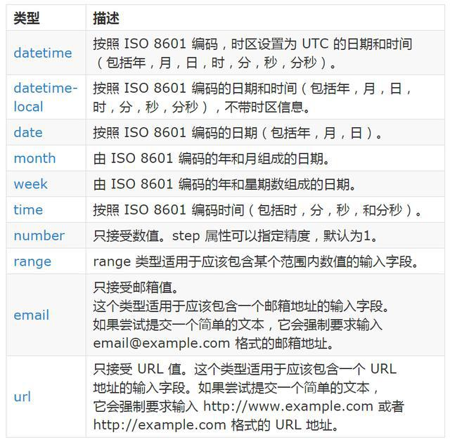 html5-form-2.03jpg